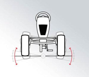 BERG X-Plore BFR auf gokart-profi.de - die Pendelachse