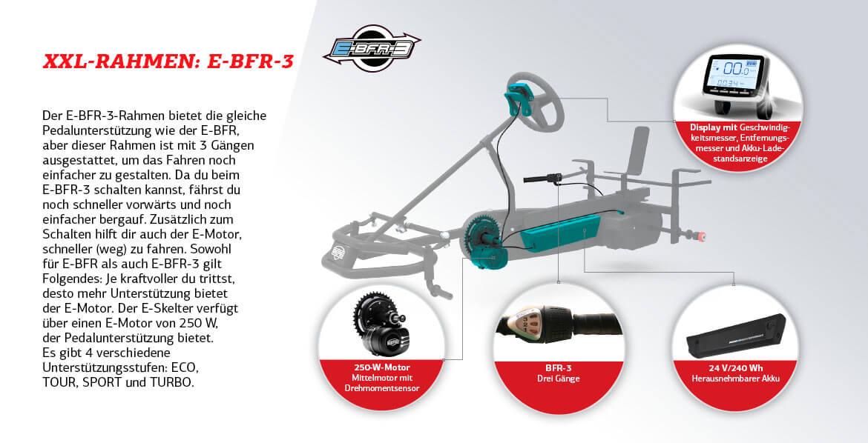 Schaubild E-BFR-3 Rahmen - gokart-profi.de