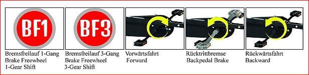 BF1 - BF3 - Antrieb bei DINO CARS Gokarts - gokart-profi.de