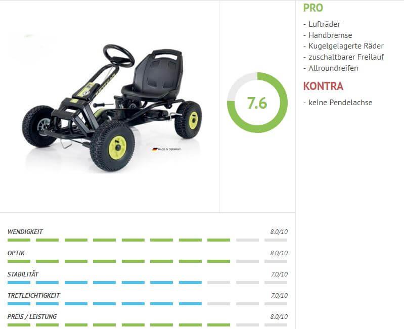 Unser GOKART PROFI Test zum KETTLER Kettcar Barcelona Air schwarz/grün