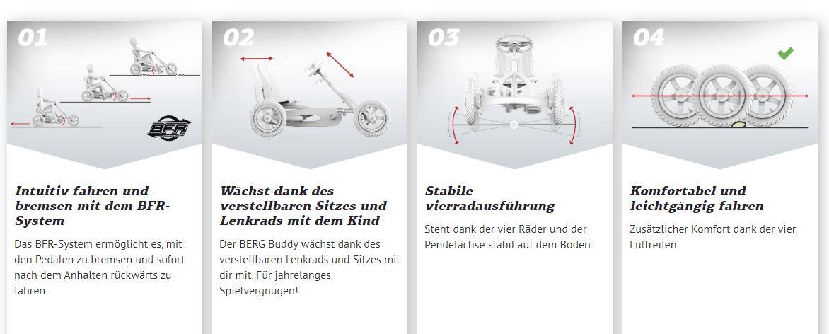 BERG Choppy Neo - Neuheit - BFR Antrieb Erklärung - gokart-profi.de
