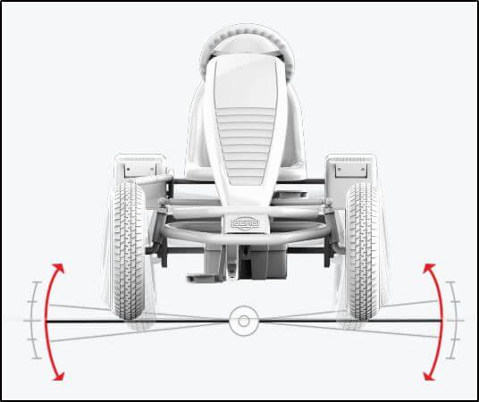 Rollenlager in den Rädern - Schwenkachse beim BERG Gokart - Beratung BFR-3 - Technik Tipps gokart-profi.de