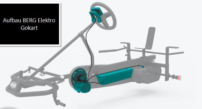 BERG-GOKART__E-Brems-Freilauf-BFR - Elektro Gokart - Aufbau - gokart-profi.de Ratgeber