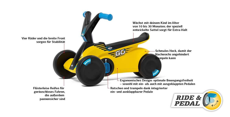 BERG Go2 SparX Yellow - Sieger beim Right Start Award - gokart-profi.de