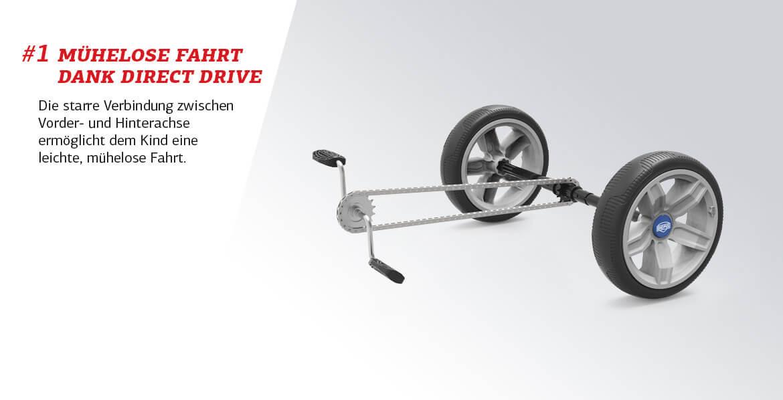 Schaubild Direct Drive zum BERG Reppy - gokart-profi.de