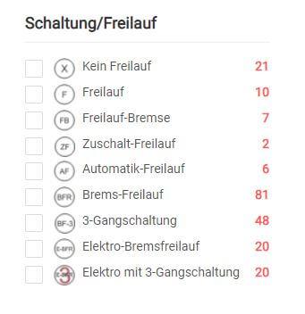 Übersicht - ALLE GOKARTS - Filter Freilauf - gokart-profi.de