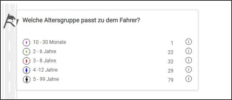GOKART-FINDER bei gokart-profi.de - Suchtool Gokart kaufen