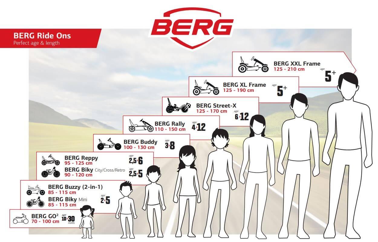 BERG Größentabelle für Fahrzeuge - gokart-profi.de
