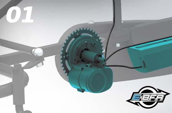 Elektromotor Für Kettcar